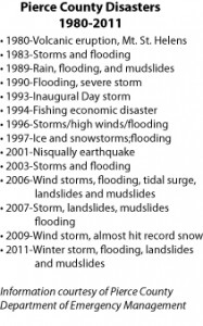 Pierce County Disasters 1980-2011